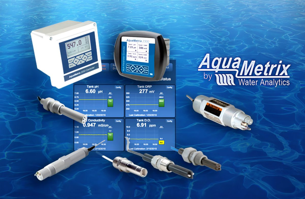 AquaMetrix - Water Analytics - Harrington Industrial Plastics